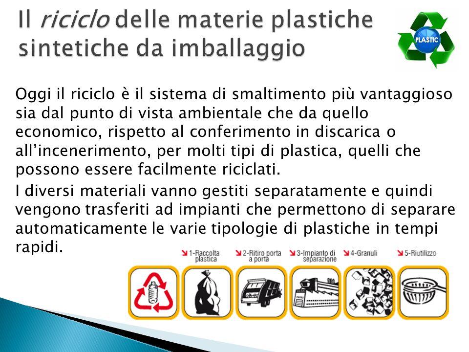 Il riciclo delle materie plastiche sintetiche da imballaggio