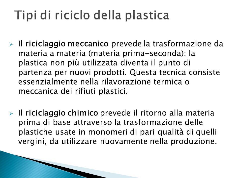 Tipi di riciclo della plastica