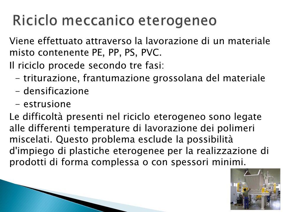 Riciclo meccanico eterogeneo