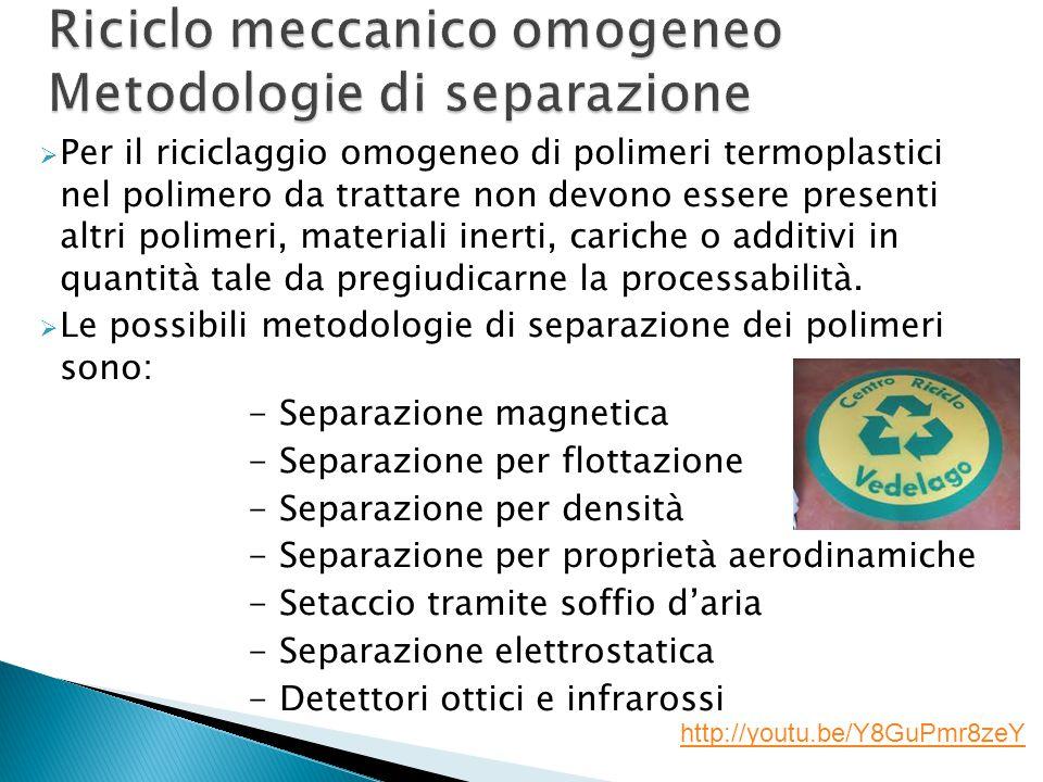 Riciclo meccanico omogeneo Metodologie di separazione