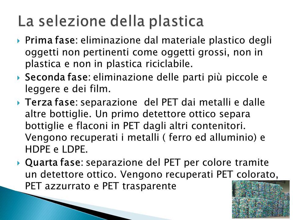 La selezione della plastica