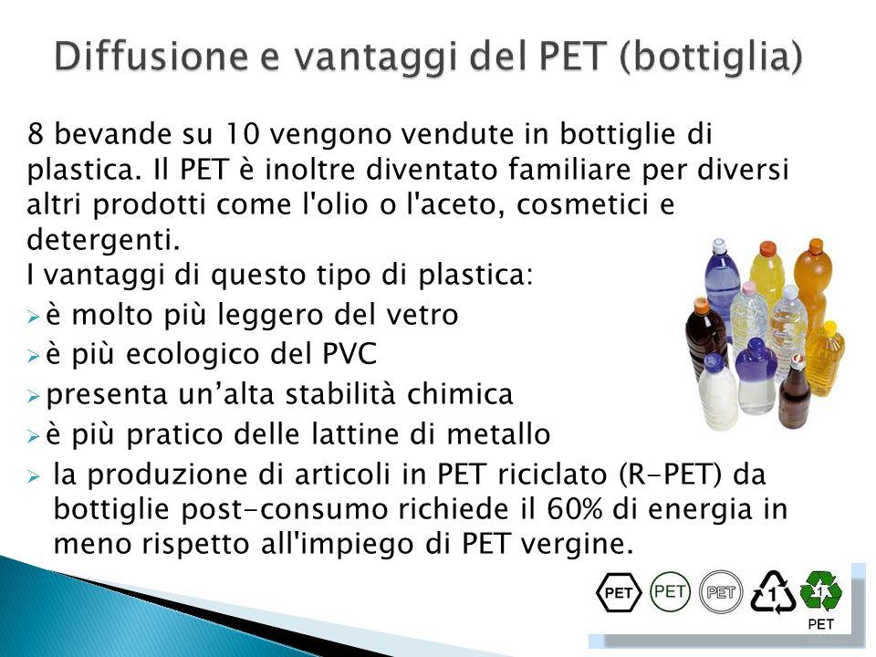 Diffusione e vantaggi del PET (bottiglia)