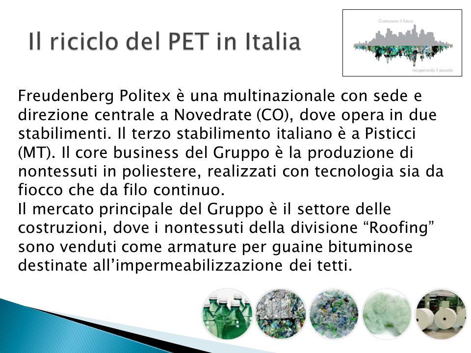 Il riciclo del PET in Italia