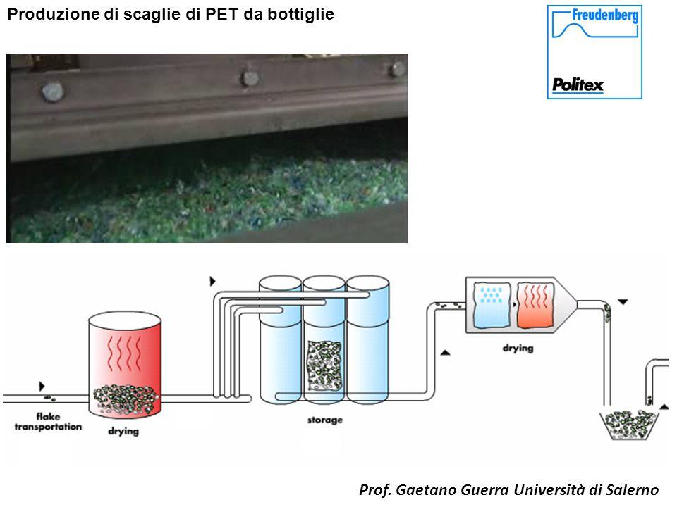 Produzione di scaglie di PET da bottiglie