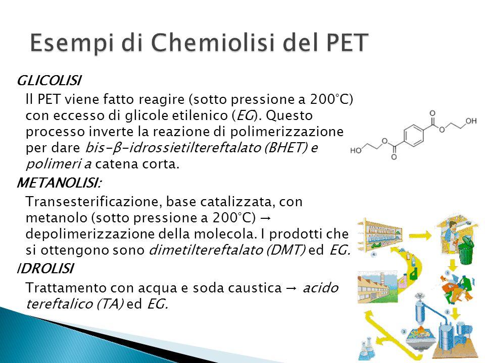 Esempi di Chemiolisi del PET