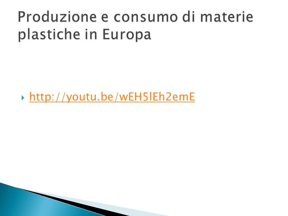 Produzione e consumo di materie plastiche in Europa