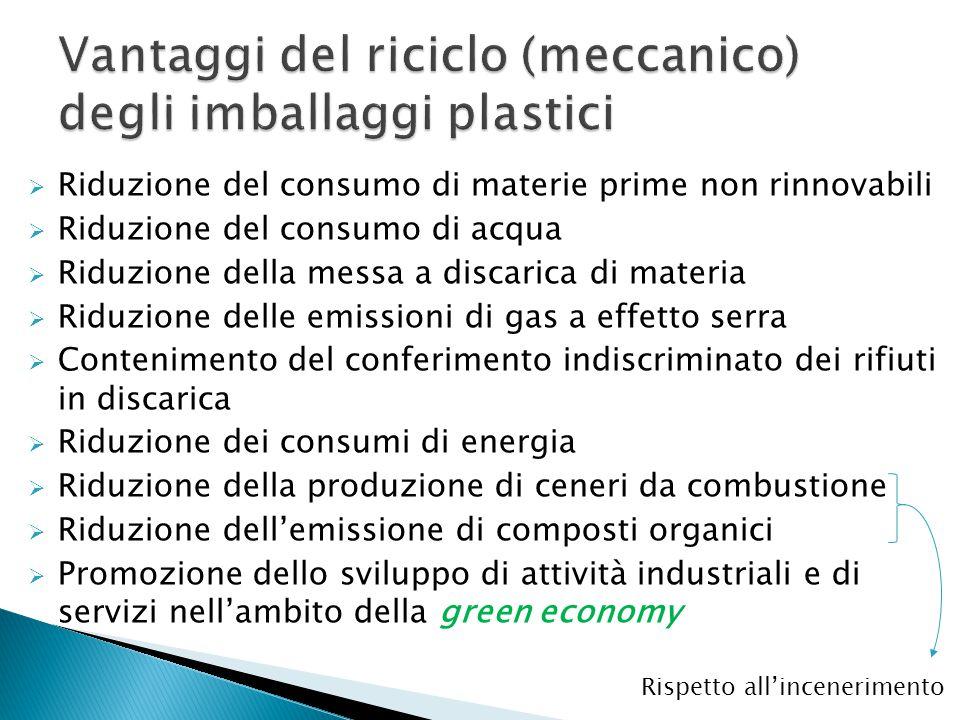 Vantaggi del riciclo (meccanico) degli imballaggi plastici