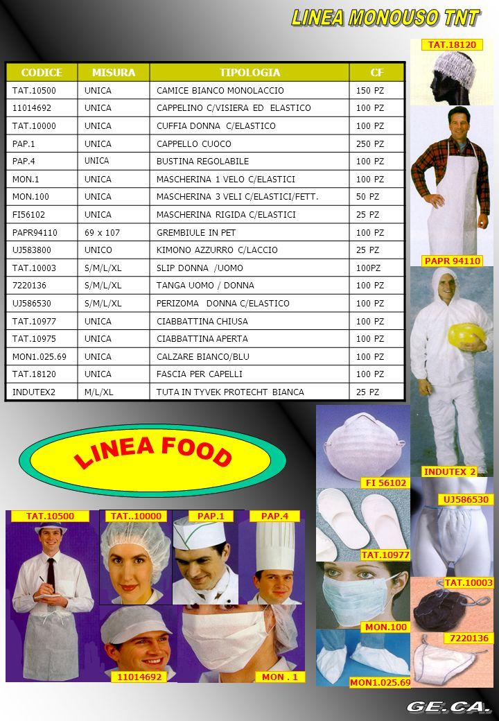 LINEA MONOUSO TNT GE.CA. LINEA FOOD CODICE MISURA TIPOLOGIA CF