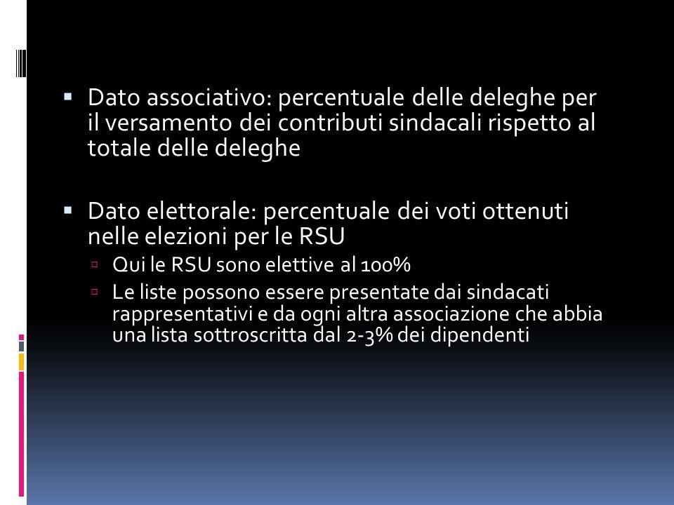 Dato associativo: percentuale delle deleghe per il versamento dei contributi sindacali rispetto al totale delle deleghe