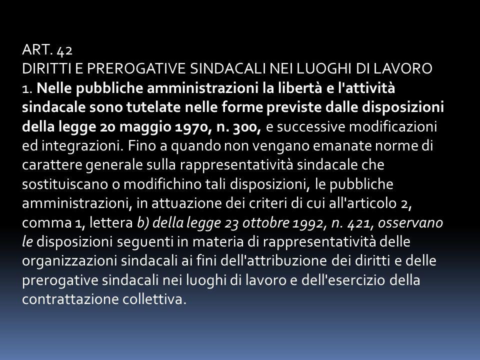 ART. 42 DIRITTI E PREROGATIVE SINDACALI NEI LUOGHI DI LAVORO.
