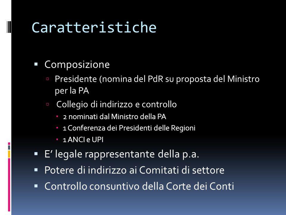 Caratteristiche Composizione E' legale rappresentante della p.a.