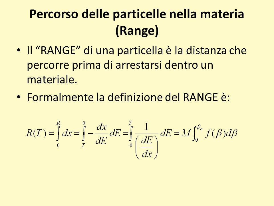 Percorso delle particelle nella materia (Range)