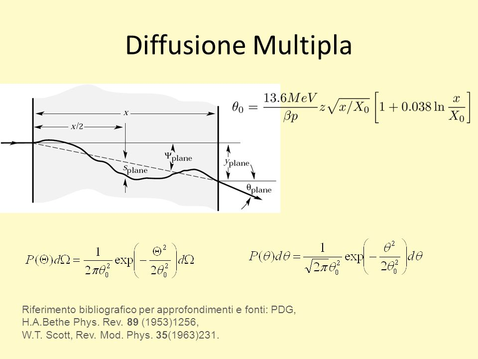 17/03/11 17/03/11. 17/03/11. Diffusione Multipla. Riferimento bibliografico per approfondimenti e fonti: PDG,