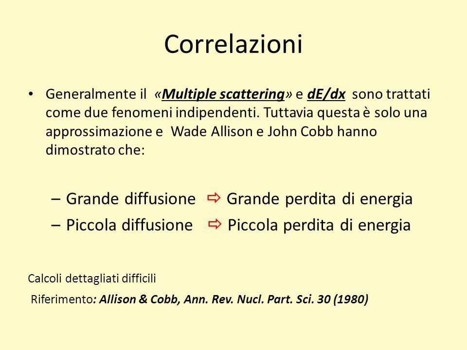 Correlazioni Grande diffusione  Grande perdita di energia