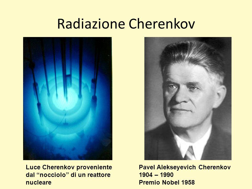 Radiazione Cherenkov Luce Cherenkov proveniente