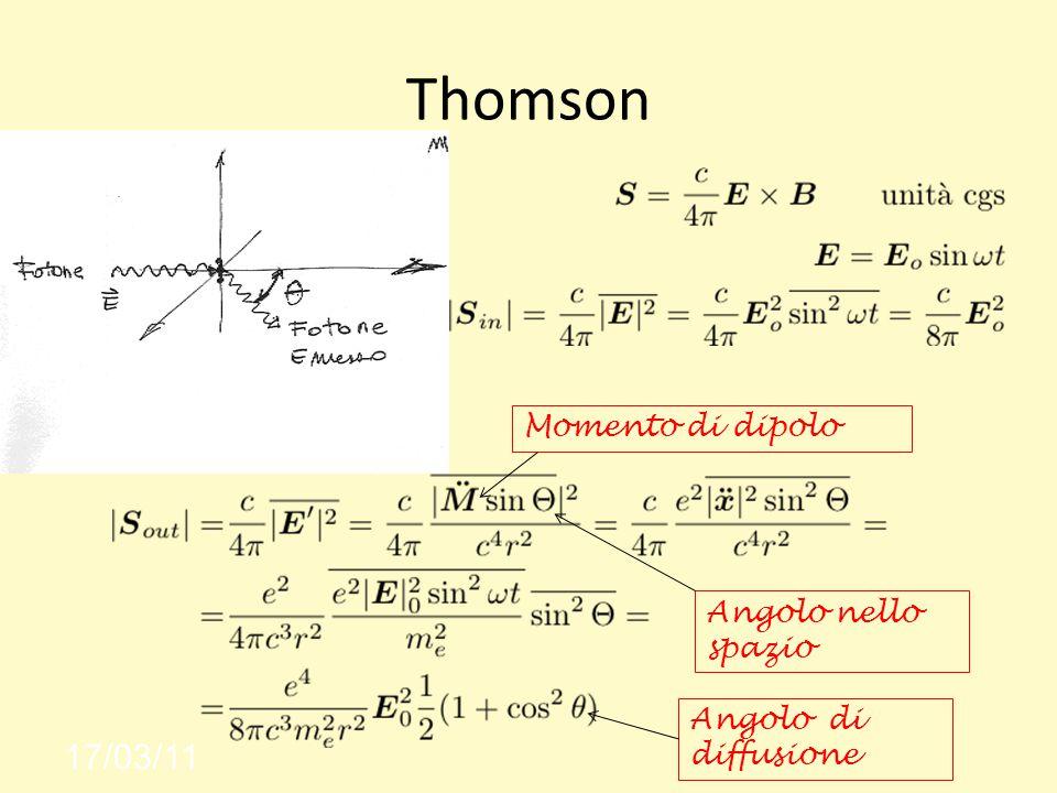 Thomson 17/03/11 Momento di dipolo Angolo nello spazio