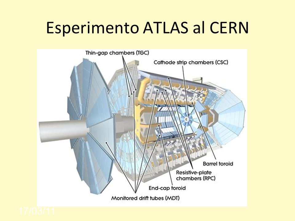 Esperimento ATLAS al CERN