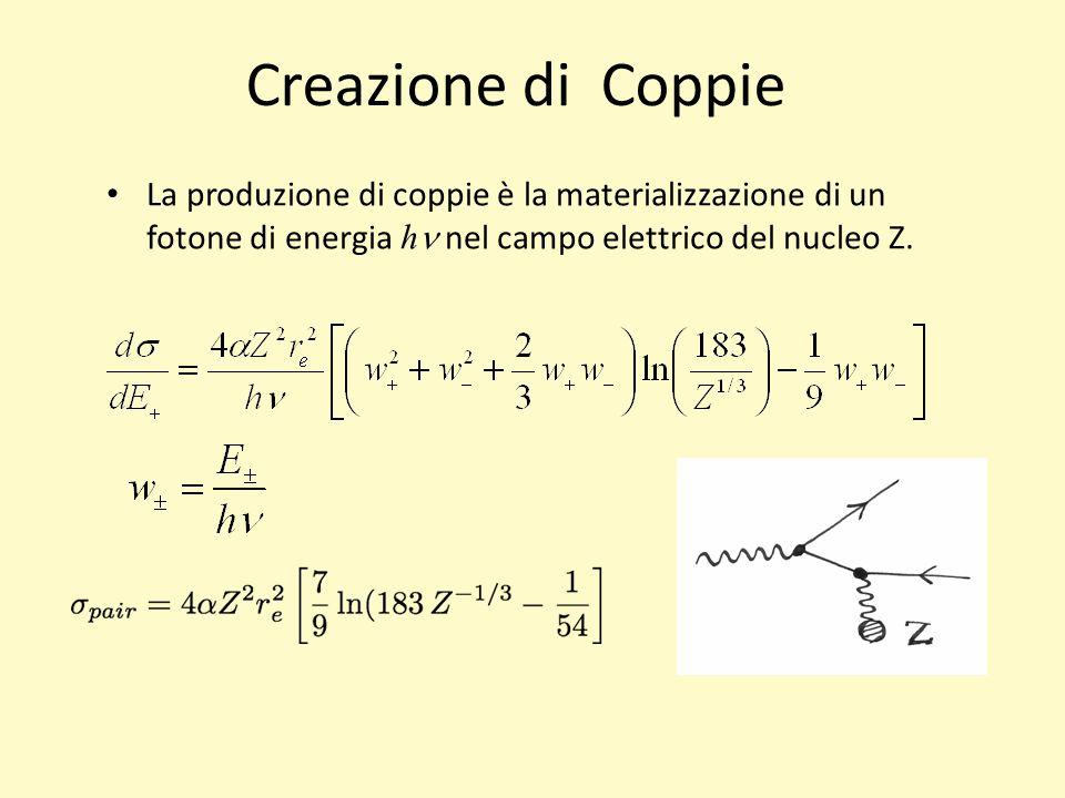 Creazione di Coppie 17/03/11. 17/03/11. 17/03/11.
