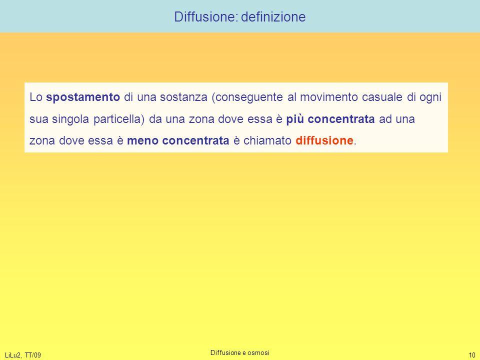 Diffusione: definizione