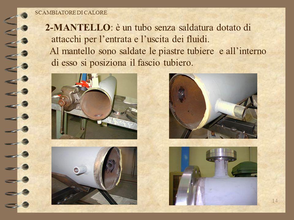 SCAMBIATORE DI CALORE 2-MANTELLO: è un tubo senza saldatura dotato di attacchi per l'entrata e l'uscita dei fluidi.