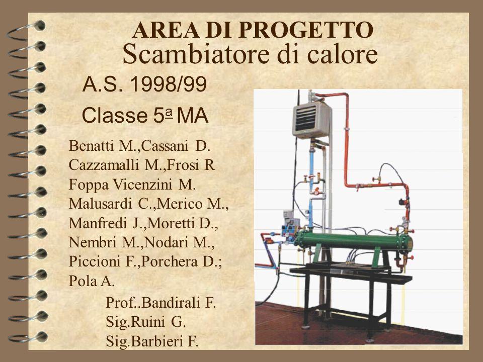 Scambiatore di calore AREA DI PROGETTO A.S. 1998/99 Classe 5a MA