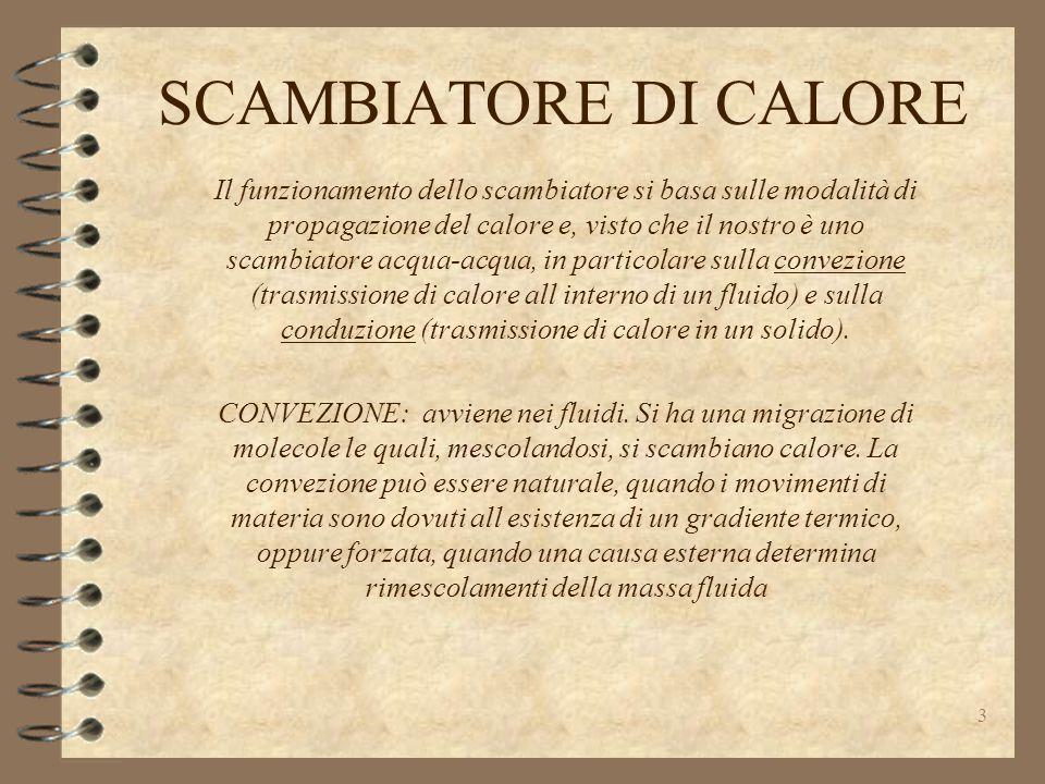SCAMBIATORE DI CALORE