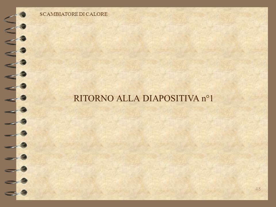RITORNO ALLA DIAPOSITIVA n°1