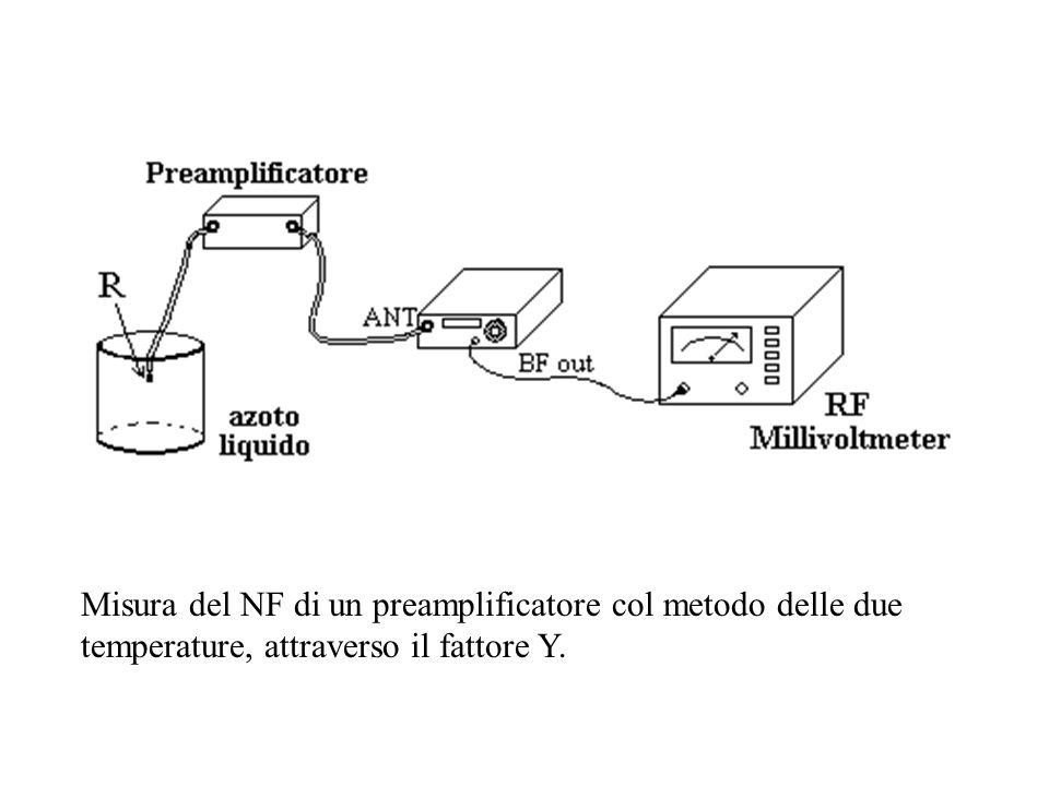 Misura del NF di un preamplificatore col metodo delle due temperature, attraverso il fattore Y.