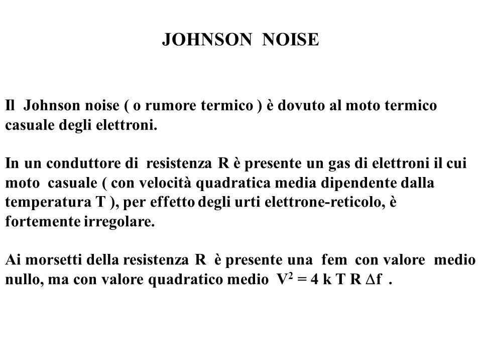 JOHNSON NOISE Il Johnson noise ( o rumore termico ) è dovuto al moto termico casuale degli elettroni.