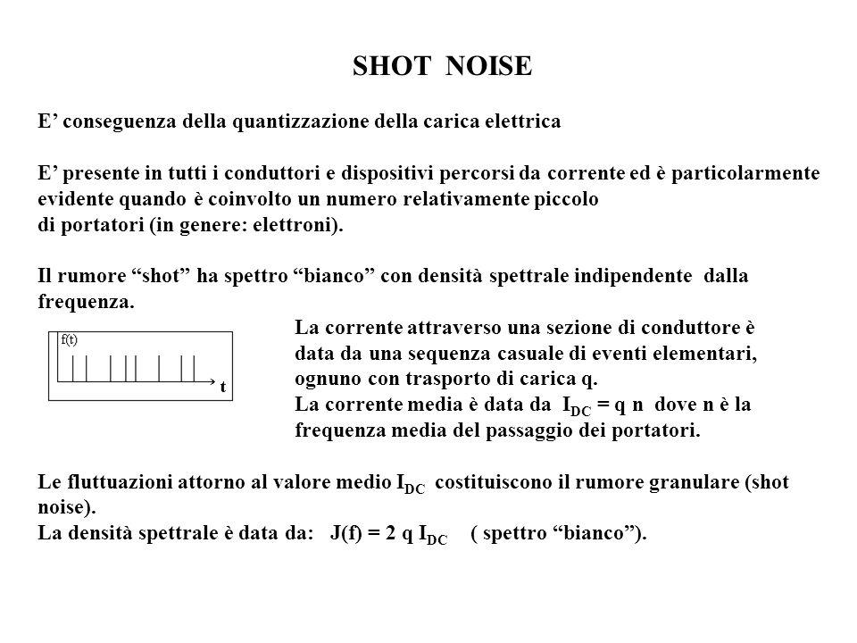 SHOT NOISE E' conseguenza della quantizzazione della carica elettrica