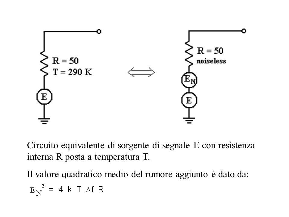Circuito equivalente di sorgente di segnale E con resistenza interna R posta a temperatura T.