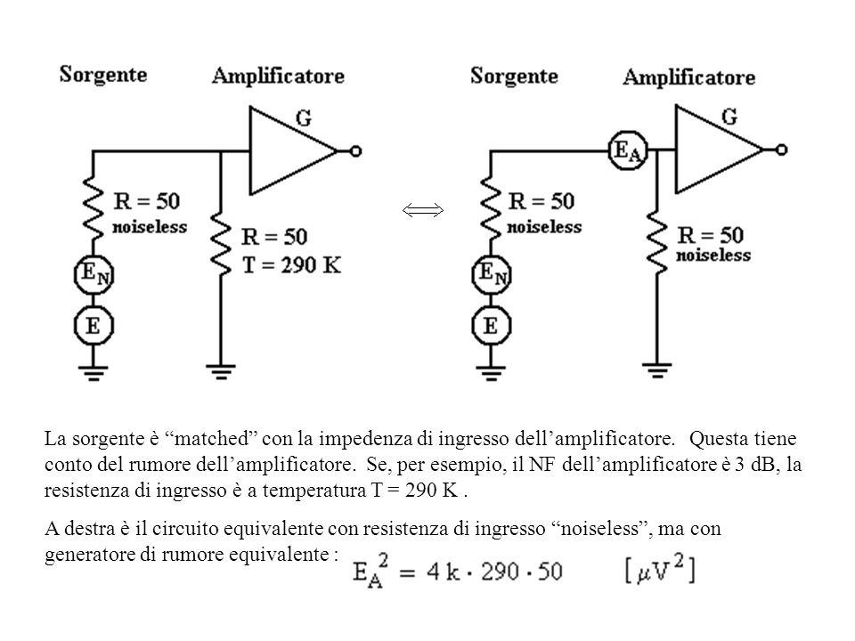 La sorgente è matched con la impedenza di ingresso dell'amplificatore. Questa tiene conto del rumore dell'amplificatore. Se, per esempio, il NF dell'amplificatore è 3 dB, la resistenza di ingresso è a temperatura T = 290 K .