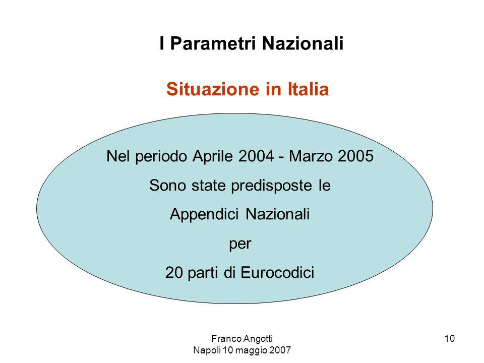 I Parametri Nazionali Situazione in Italia