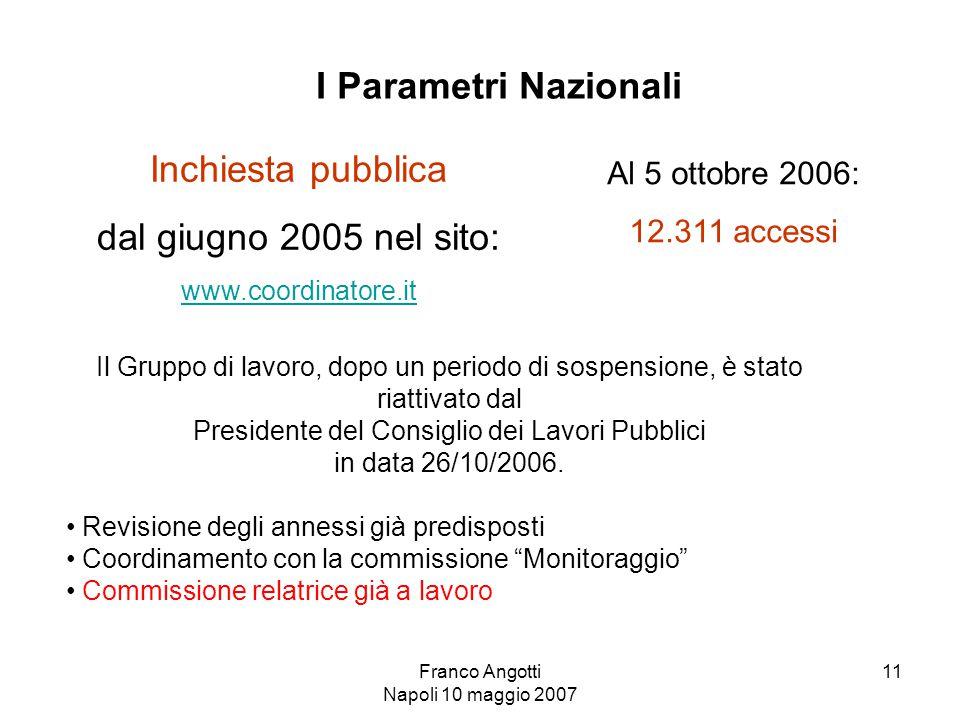 I Parametri Nazionali Inchiesta pubblica dal giugno 2005 nel sito: