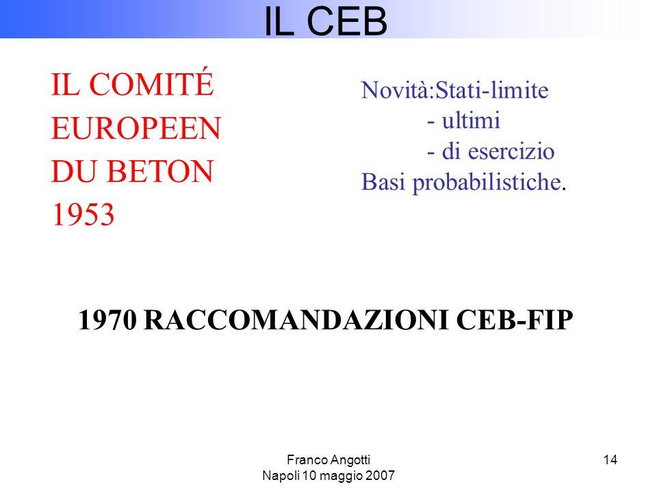 Franco Angotti Napoli 10 maggio 2007