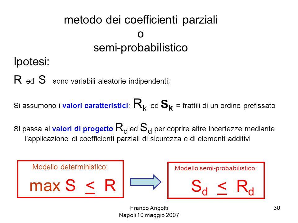max S < R Sd < Rd metodo dei coefficienti parziali o