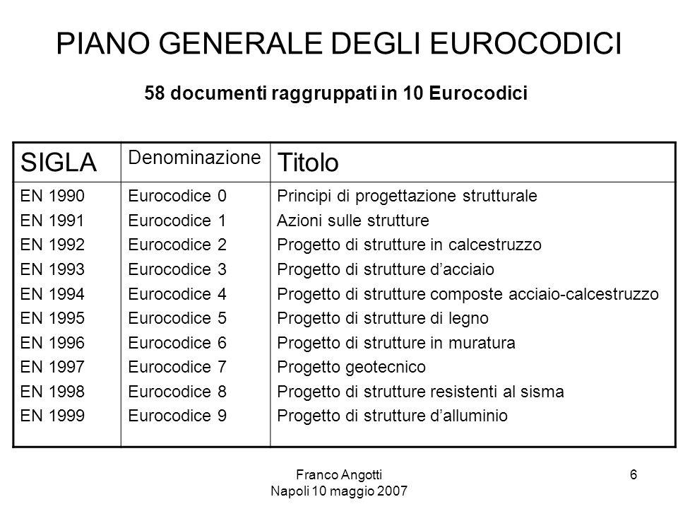 PIANO GENERALE DEGLI EUROCODICI