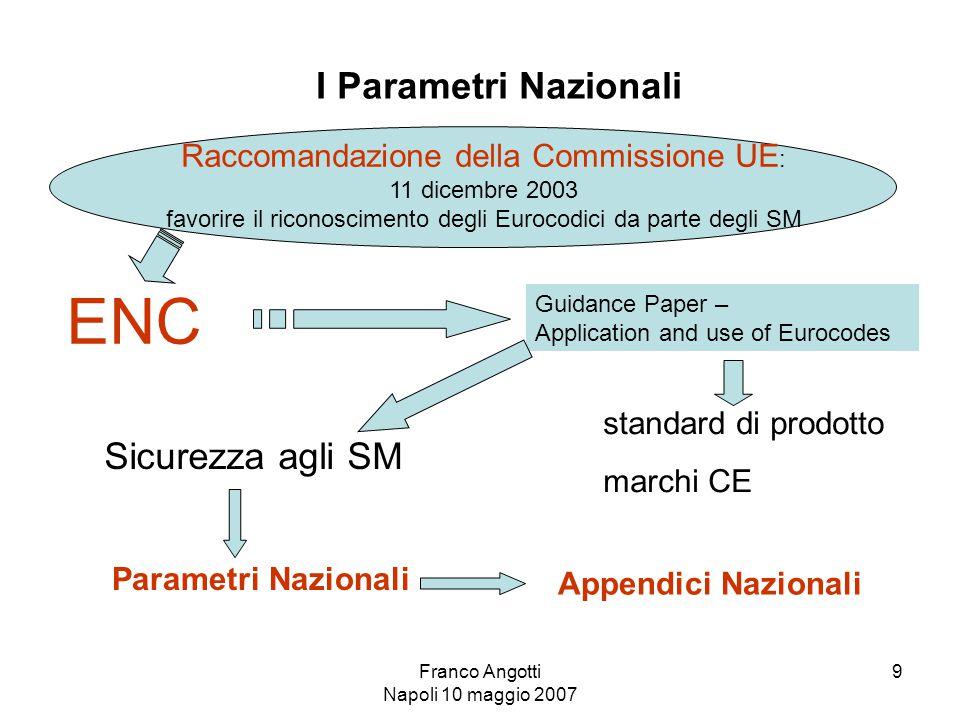 ENC I Parametri Nazionali Sicurezza agli SM