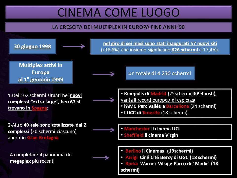 CINEMA COME LUOGO LA CRESCITA DEI MULTIPLEX IN EUROPA FINE ANNI '90
