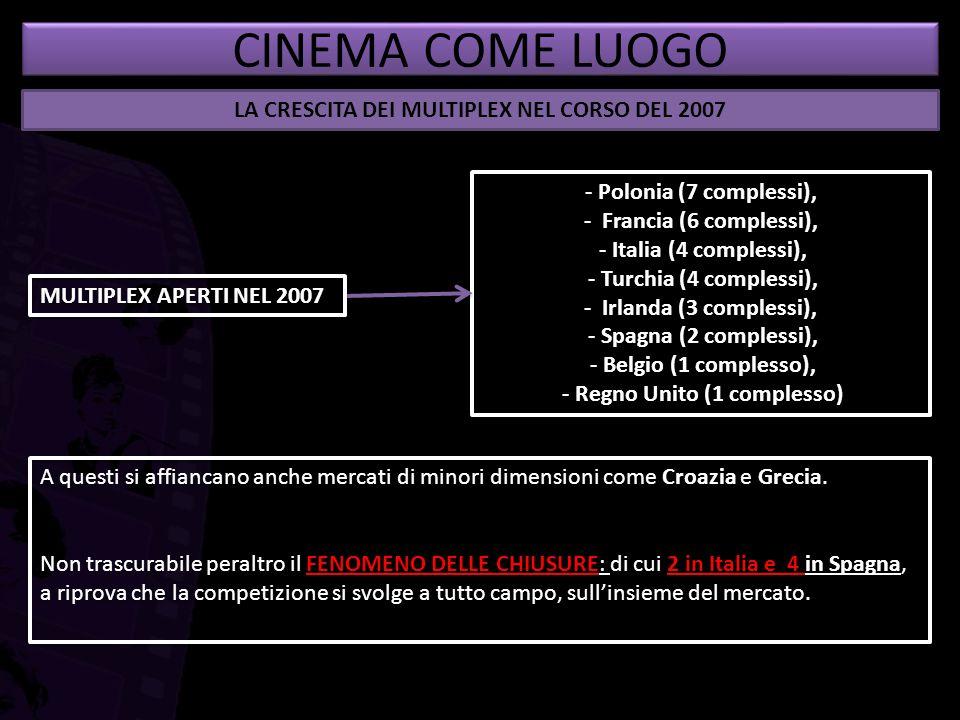 CINEMA COME LUOGO LA CRESCITA DEI MULTIPLEX NEL CORSO DEL 2007