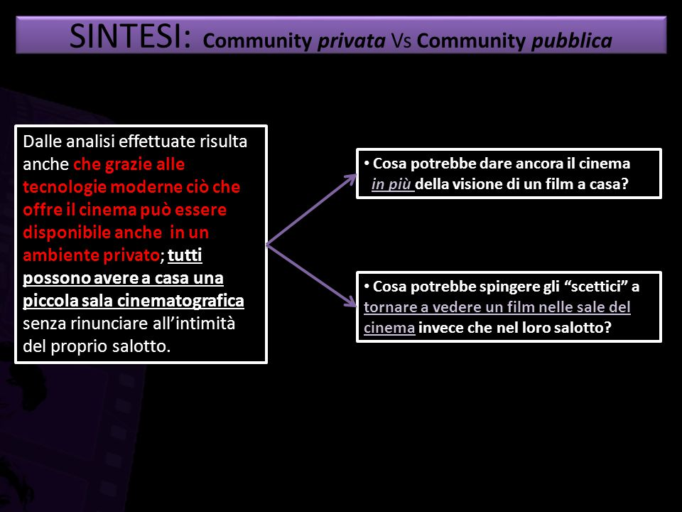 SINTESI: Community privata Vs Community pubblica