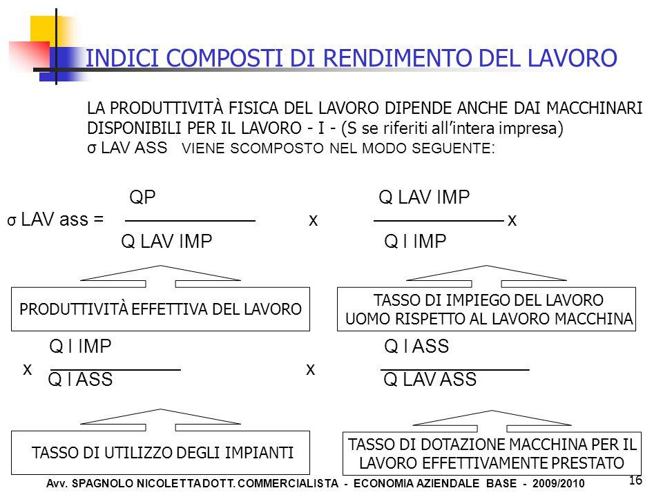 INDICI COMPOSTI DI RENDIMENTO DEL LAVORO