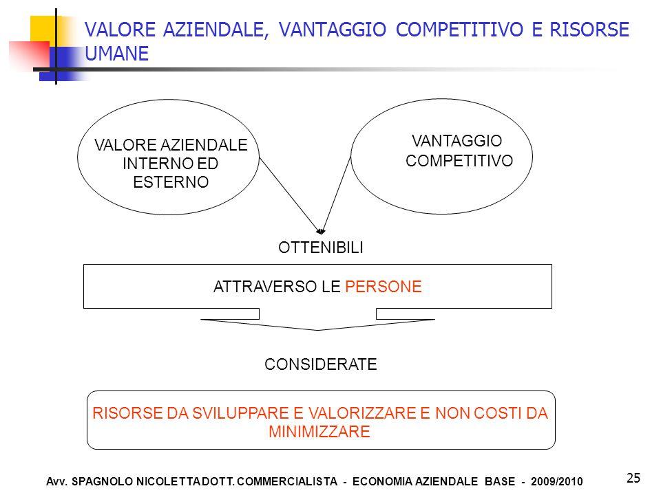VALORE AZIENDALE, VANTAGGIO COMPETITIVO E RISORSE UMANE