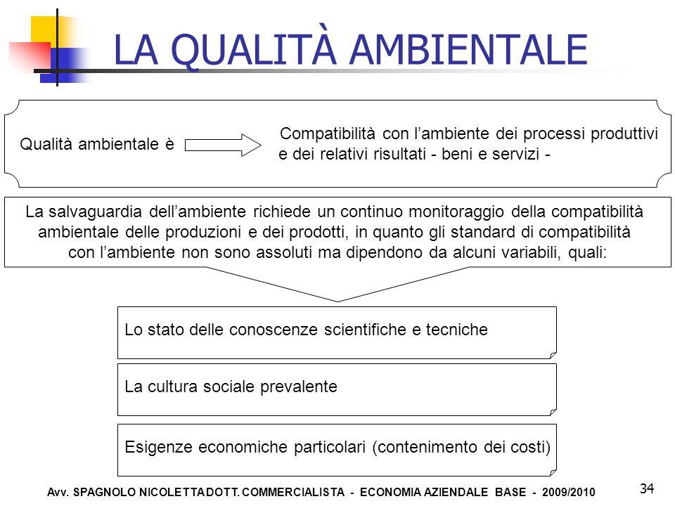 LA QUALITÀ AMBIENTALE Compatibilità con l'ambiente dei processi produttivi. e dei relativi risultati - beni e servizi -