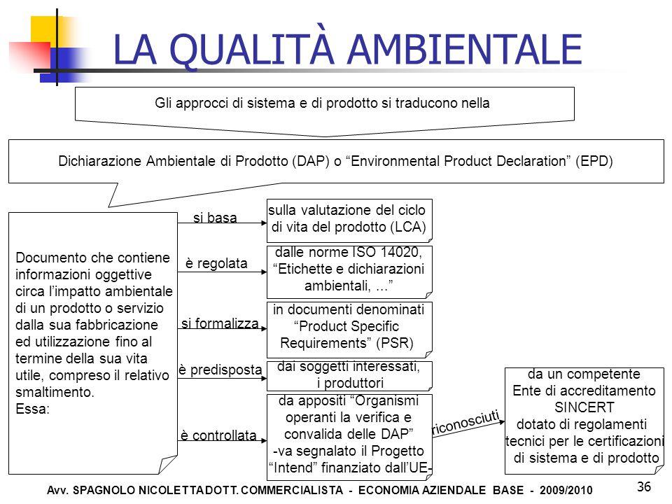LA QUALITÀ AMBIENTALE Gli approcci di sistema e di prodotto si traducono nella.