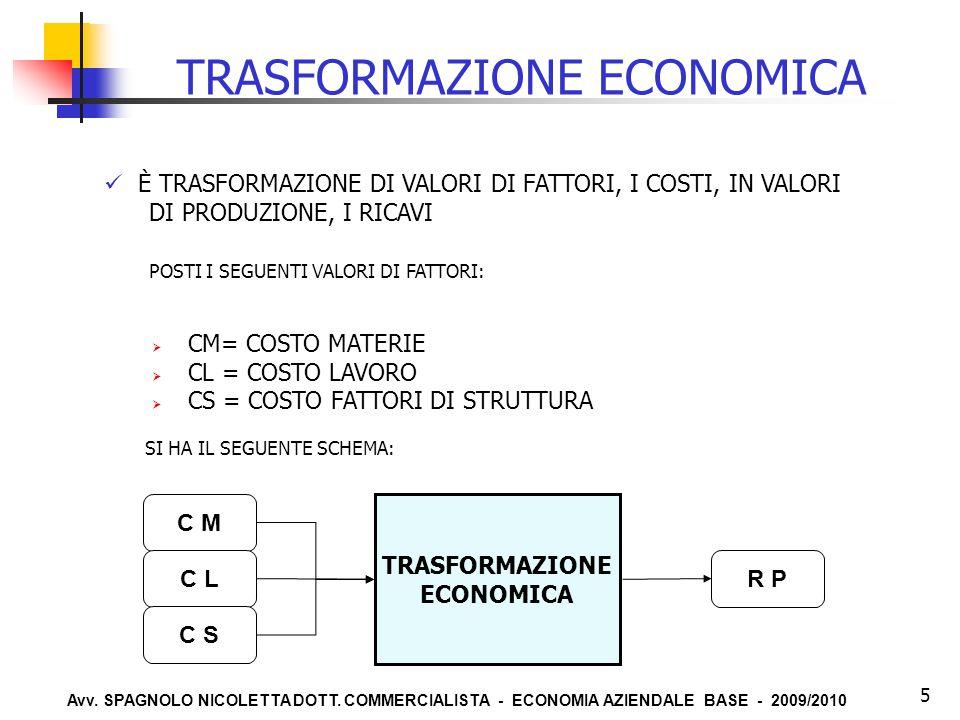 TRASFORMAZIONE ECONOMICA
