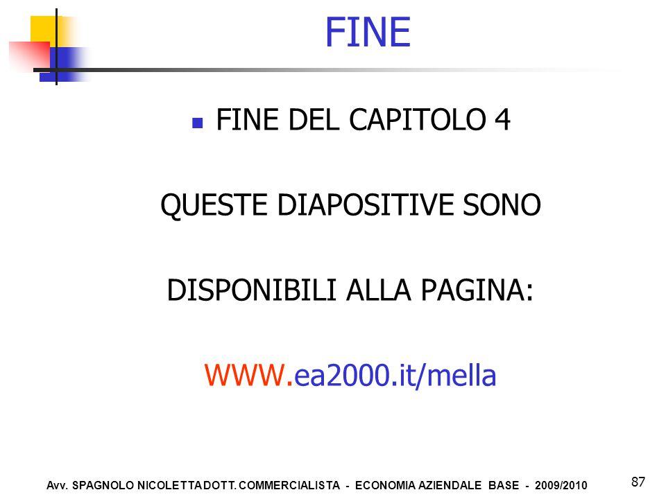 FINE FINE DEL CAPITOLO 4 QUESTE DIAPOSITIVE SONO