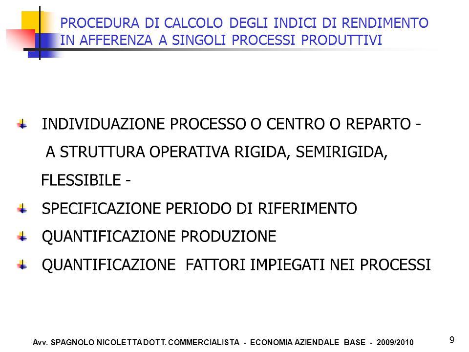 INDIVIDUAZIONE PROCESSO O CENTRO O REPARTO -