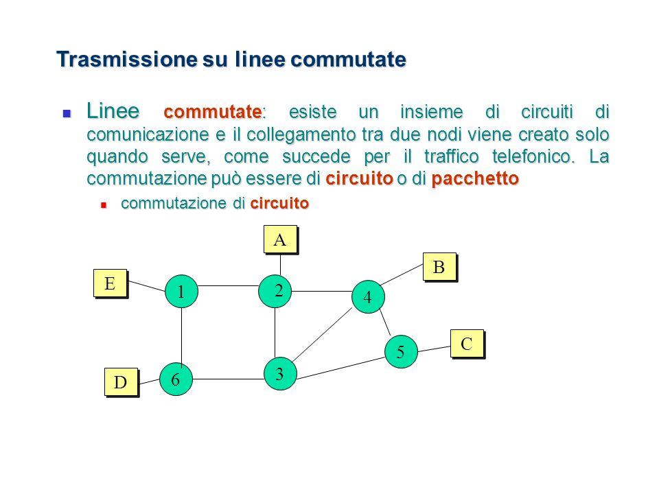 Trasmissione su linee commutate