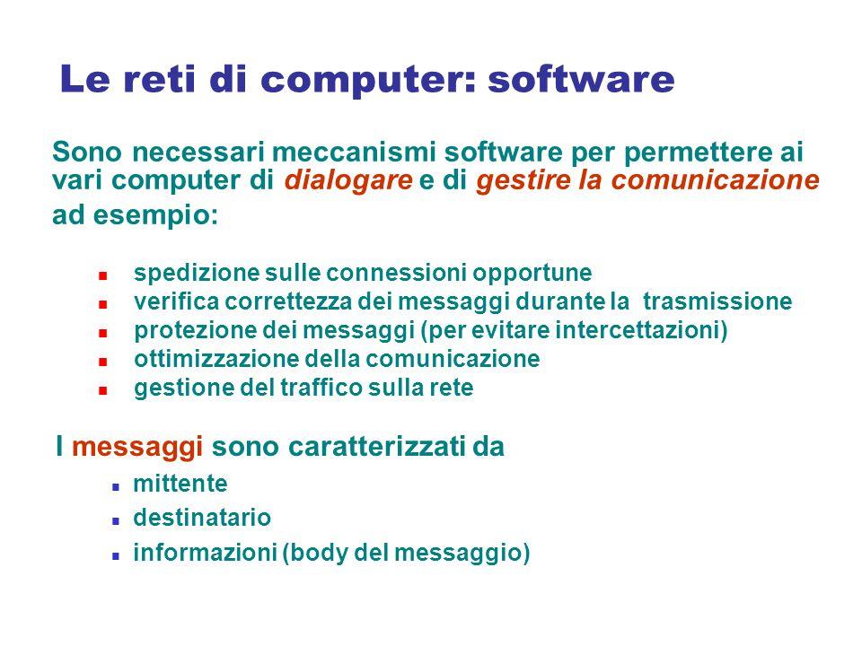 Le reti di computer: software